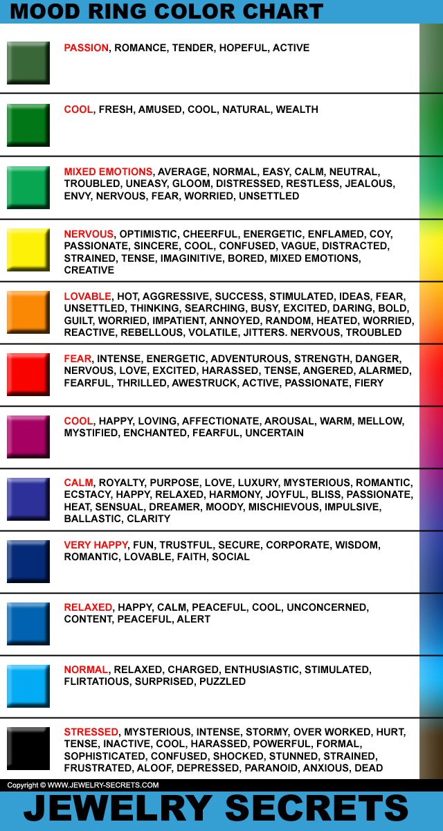 How Colors Affect Mood Fabulous Healthy Child How Colors