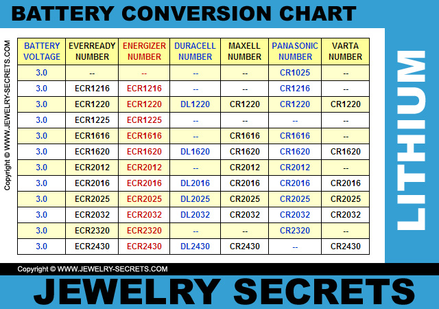 Lithium Watch Battery Conversion Chart