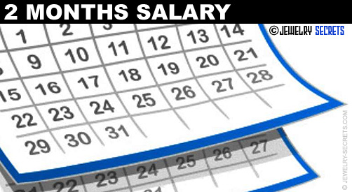 2 Months Salary Guidelines