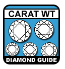 Diamond 4Cs Carat Guide
