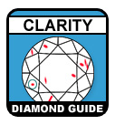 Diamond 4Cs Clarity Guide