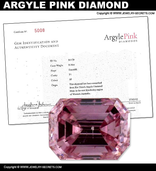 Argyle Pink Diamond Report