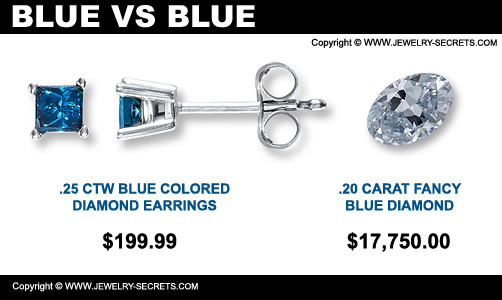 Blue Fancy Diamond Versus Blue Colored Diamond