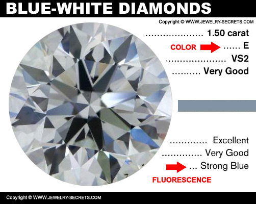 Blue White Diamonds
