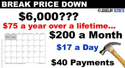 Break Price Down