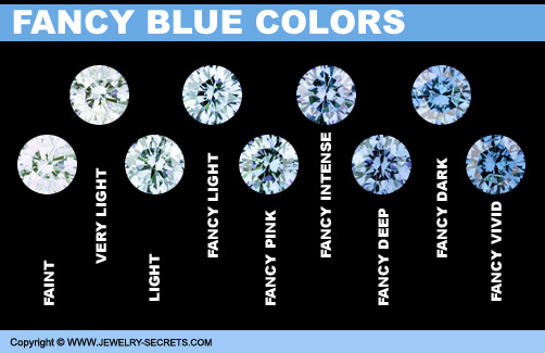 Fancy Color Blue Colored Diamonds