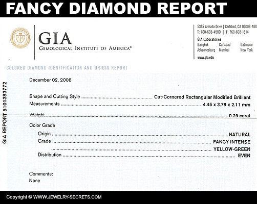 Fancy Colored Diamond Report GIA Certificate
