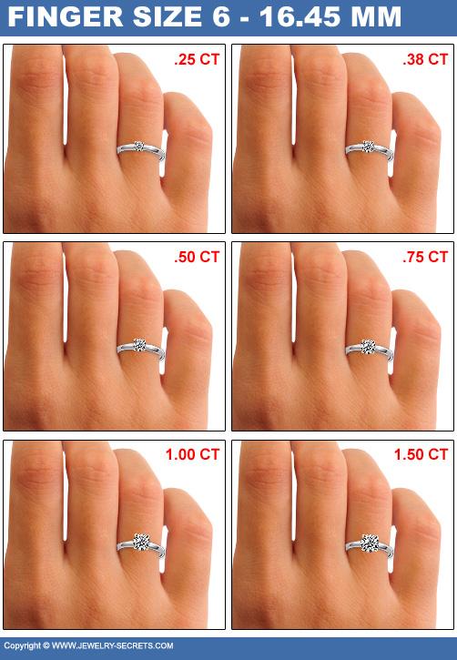 Finger Size 6 Diamond Sizes