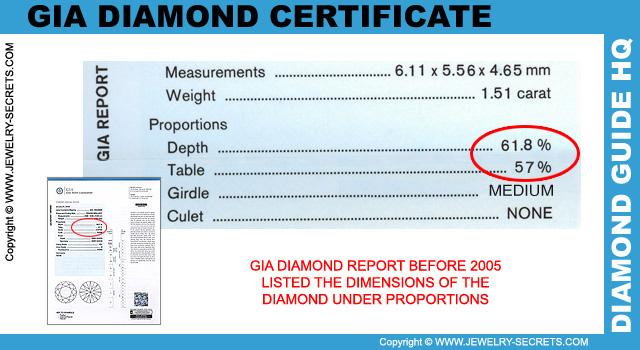 GIA Diamond Certificate Report