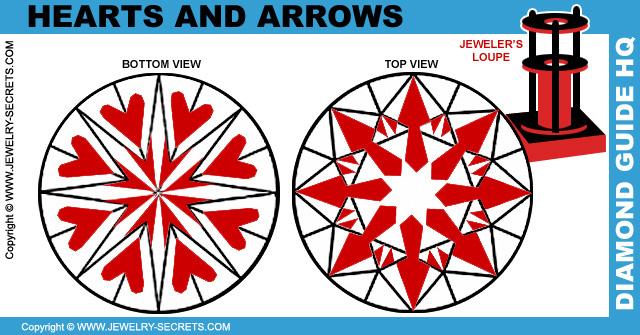 Hearts And Arrows Diamond Cut