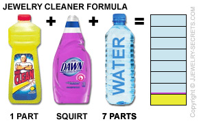 Jewelry Cleaner Solution Formula