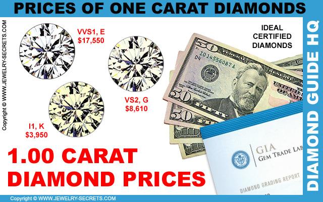 How much does a diamond coach make