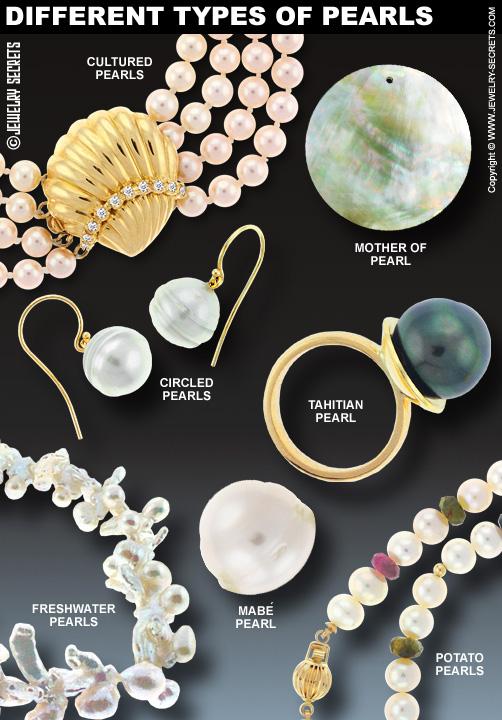 pearl gemstone the birthstone for june jewelry secrets. Black Bedroom Furniture Sets. Home Design Ideas