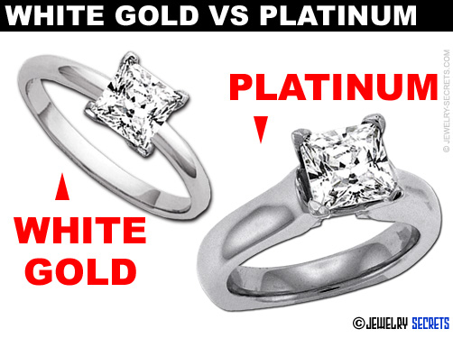 White Gold vs Platinum