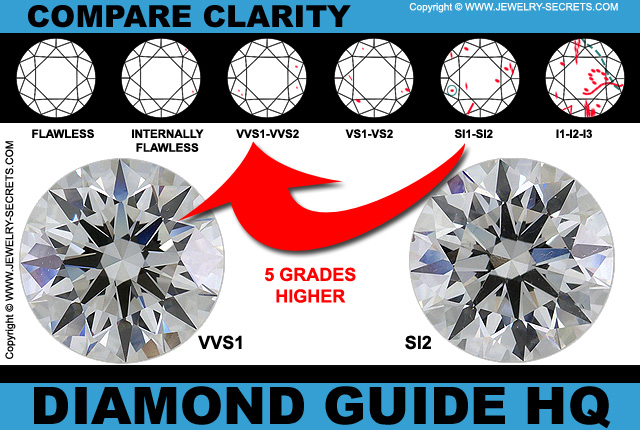 beautiful low clarity diamonds  u2013 jewelry secrets