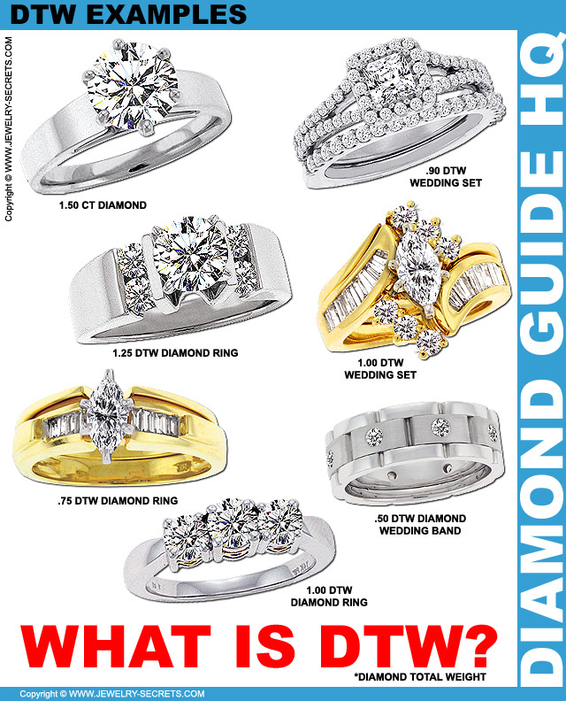 What Is DTW - Diamond Total Weight