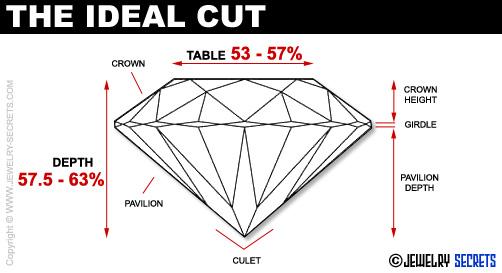 Ideal Cut Diamond Fire!